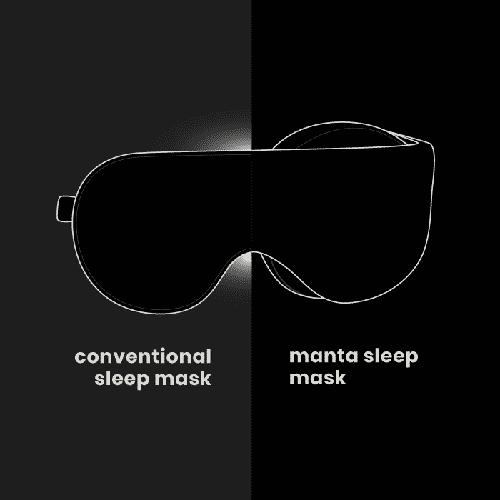 Manta slaapmasker donkerder dan andere maskers